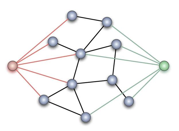 Lightening Network – Went public in 2016